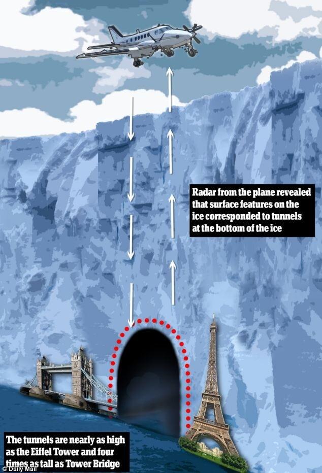 科学家在南极冰原发现大隧道 高度接近埃菲尔铁塔(图)