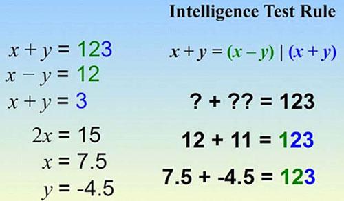 智力测验风靡网络 数学难题:?+?=123