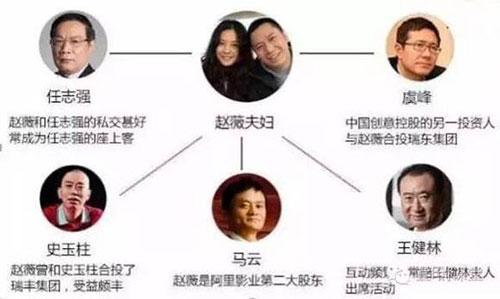 赵薇的朋友圈:范冰冰努力十辈子都赶不上,选择比努力更重要!